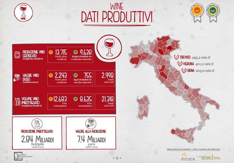 rapporto-ismea-foodwine-infografica-vino